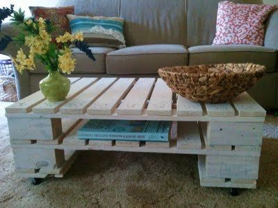 Pallets Coffee Table - Ana White