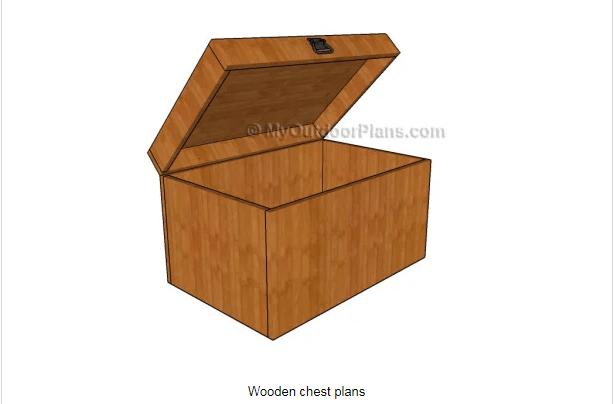 Wooden Chest Plan